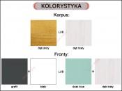 Kolorystyka system Memone